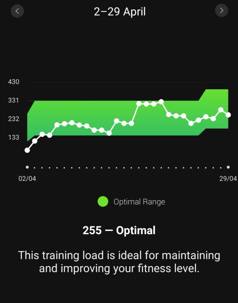 fitness level monitoring garmin fenix 5